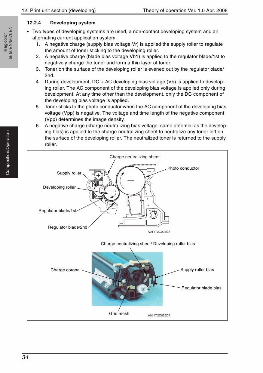 Konica-Minolta magicolor 5650EN 5670EN THEORY-OPERATION Service Manual-4